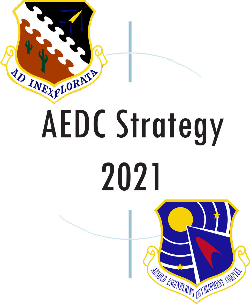 AEDC Strategy 2021